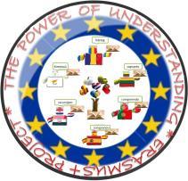 """Erasmus+ projekto """"The power of understanding"""" mokymo(-si) vizitas Rumunijoje, Birlado mieste"""